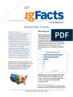 NIH Drug Facts Nation Trends