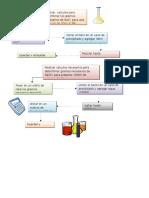 diagrama soluciones
