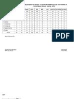 Data 10 Besar Penyakit 2014