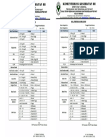 Form Pembagian PTM