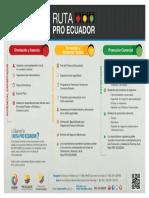 Ruta Pro Ecuador
