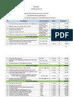 Rincian Pelaksanaan Anggaran Dana Unit