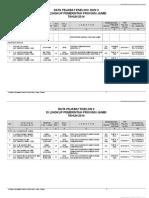Data Pejabat Struktural Di Lingkup Pemerintah Provinsi Jambi - Juli 2014