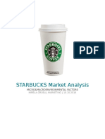 STARBUCKS Market Analysis