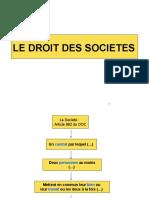 Le Droit Des Soci t s Tanger