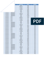 How to Create a Dynamic Excel Pivot Table or Data Table Dashbord Chart