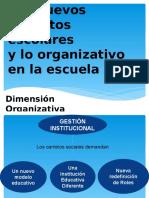el director y la dimension organizativa 4° AÑO CIENCIAS