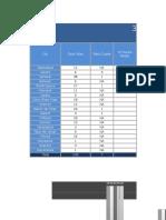 3G Optimisation Progress Report20150701-Phase2