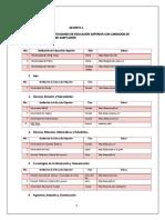 Adjunto 2. Listado de Instituciones de Educación Superior Con Condición de Fecha de Aceptación