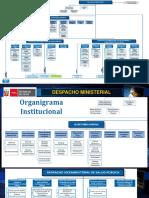 Organización Del Minsa y Nivel de Atencion