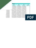 Excel Madera