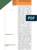 Aplicaciones de La Psicobiologí1