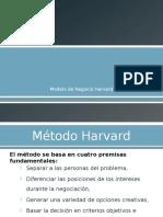 Modelo Harvard Tutoria