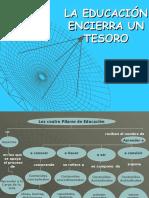 Los Cuatro Pilares de La Educacion 1233264604886671 3