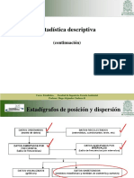 Unid 1 - Clase 3 Est Descriptiva - Posicion Dispersion y Simetria