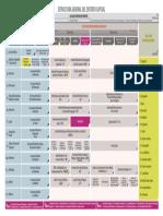 estructura-distrito_1.pdf