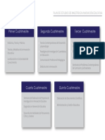 Plan de Estudios Maestria Innovacion Educativa