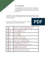 100 Cognados en Inglés Lista