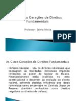 Sylviomotta Direitoconstitucional Nivelmedio 017