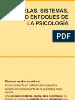 Resumen Teorías Psicológicas Power.ppt (1)