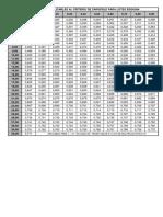 Valores-alfa-aplicables-al-criterio-de-zargerle-para-lotes-esquina.pdf