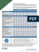 LifeCycleChecklist1pg-SER110FXA-_HR-040416.pdf