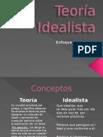 Teoría Idealista