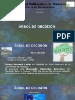 Árbol de Decisiones (1)