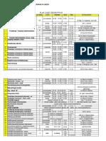 Plan Zajęc Zbiorowych JAZZ.xls15_16