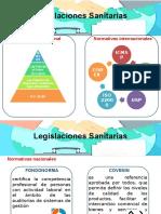 Legislacion Sanitaria y Programa de Muestreo