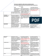 Peace corps OST FSN- PSC- USPSC Comparison Chart