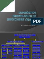 Diagnóstico Inmunológico de Infecciones Virales