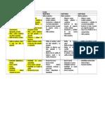 Campos Tematicos Gestion Revisado_11!02!2015