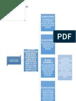 p3-receptores-mapa
