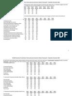 NALEO, Telemundo, Latino Decisions Tracking Poll