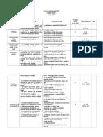 Planificare Calendaristica Vviii Ed. Fizica