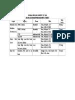 Jadwal Kegiatan KKN PPM Bidang Kesehatan.docx