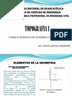 Clases Topografia Unidad II