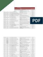Red de Clinicas - Enero 2015