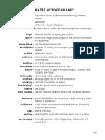 Theatre Arts Vocabulary List