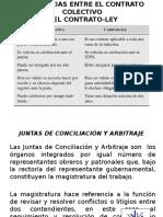 Conciliacion y Arbitraje