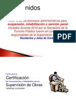 Curso-PresentacionSupervisor
