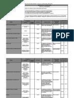Programa de Capacitación Seguridad y Salud Ocupacional Año 2015