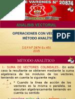 Operaciones Con Vectores Metodo Analitico