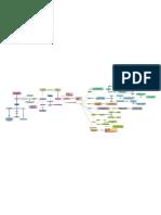 Mapa Conceptual Coherencia y Cohesión