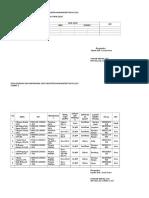 Data Kelebihan Dan Kekurangan Guru Kabupaten Karangasem Tahun 2015