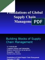 Global SCM