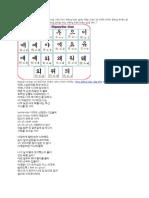 Tuyệt Kĩ Học Tiếng Hàn Qua Bài Hát B1A4 - Yesterday.