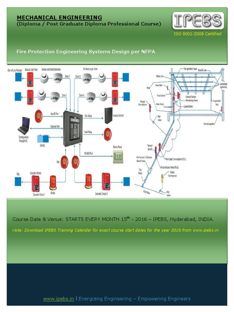 Fire Protection Engineering Systems Design Per Nfpa Fire Sprinkler System Firefighting