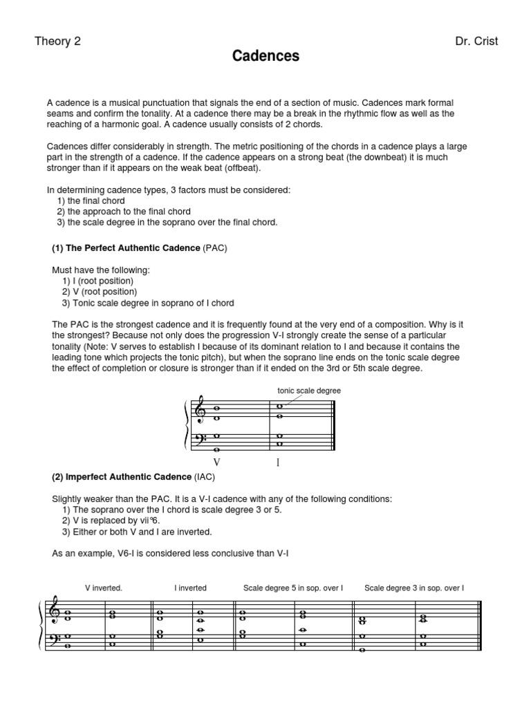 Cadences Chord Music Harmony